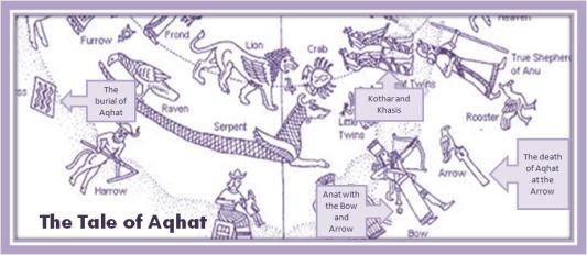 Bilderesultat for Tale of Aqhat